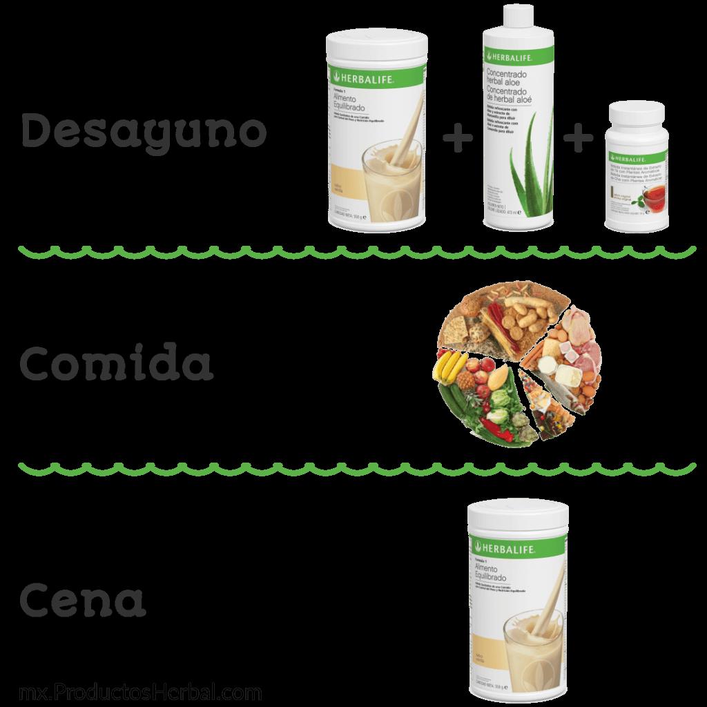Cómo tomar los productos de Herbalife-mxCómo tomar los productos de Herbalife-mx